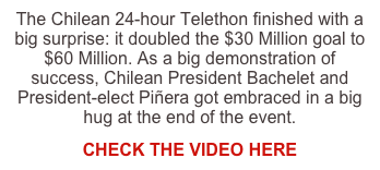 The Chilean 24-hour Telethon finished with a big surprise: it doubled the $30 Million goal to $60 Million. As a big demonstration of success, Chilean President Bachelet and President-elect Piñera got embraced in a big hug at the end of the event.